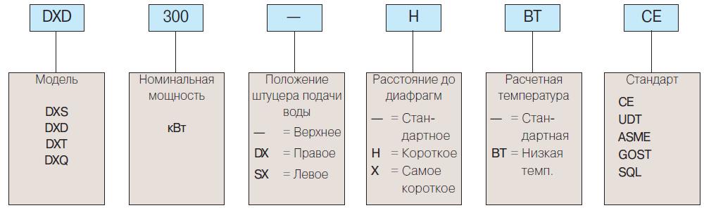 Паяный теплообменник HYDAC HEX S400-10 Елец